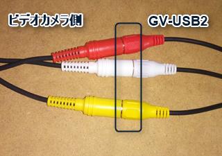 ビデオカメラとGV-USB2の接続