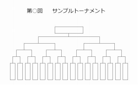 サンプルで作ったトーナメント表